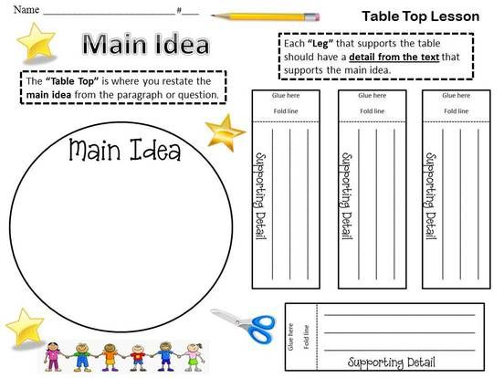 main idea and supporting details worksheet pdf