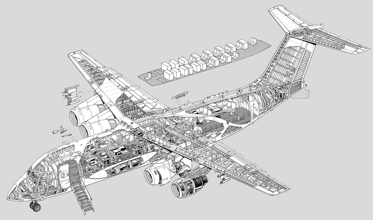 introduction to aircraft design pdf
