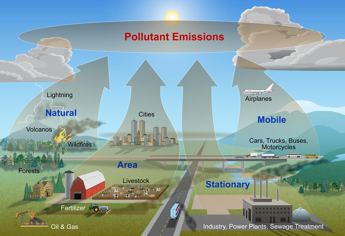 air pollution causes and effects pdf