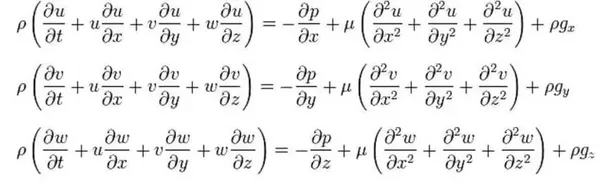 cylindrical navier stokes equation to cartesian coordinates transformation pdf
