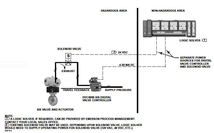 how to install diaphragm blower pdf