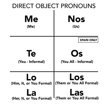 personal pronouns worksheet pdf for starters